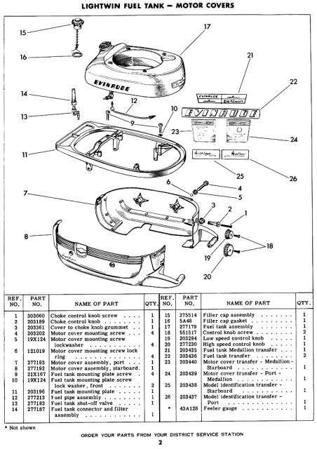Evinrude Lightwin 3012 Parts Manual Page 2