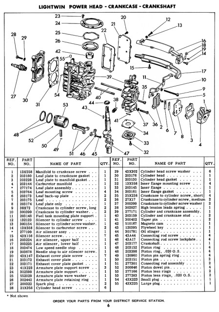 1952 1954 original evinrude lightwin 3 hp parts manual outboard omc parts diagram evinrude lightwin 3012 parts manual page 6