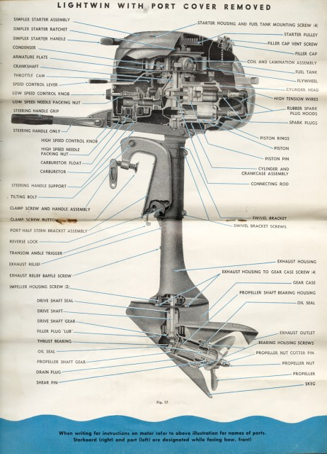 19521954 Evinrude 3 HP Owners Manual      Outboard       Boat       Motor    Repair