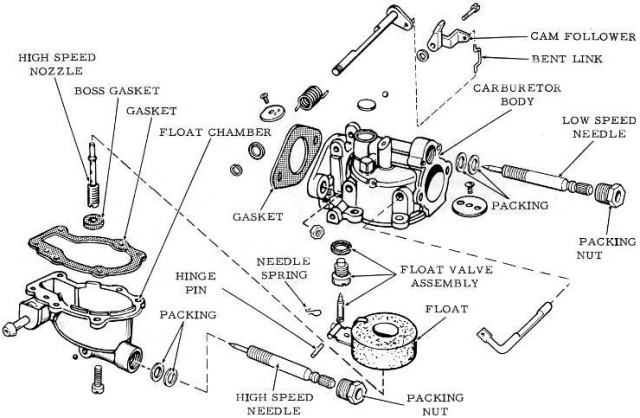 Johnson Seahorse 5.5 Carburetor Exploded View
